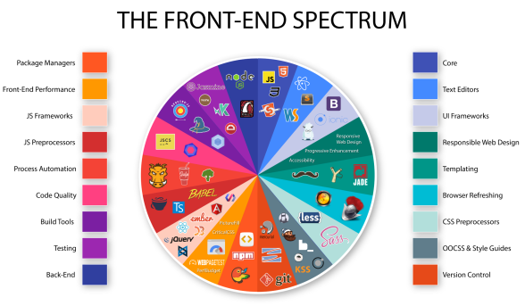 front-end-spectrum.png